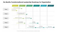 Six Months Transformational Leadership Roadmap For Organization Inspiration