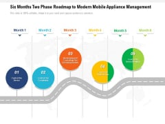 Six Months Two Phase Roadmap To Modern Mobile Appliance Management Sample