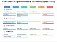 Six Months User Experience Research Roadmap With Sprint Planning Inspiration