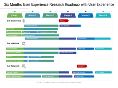Six Months User Experience Research Roadmap With User Experience Designs