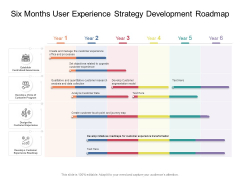 Six Months User Experience Strategy Development Roadmap Rules