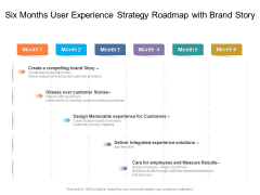 Six Months User Experience Strategy Roadmap With Brand Story Download