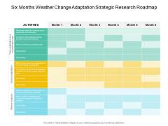 Six Months Weather Change Adaptation Strategic Research Roadmap Brochure