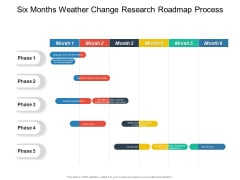 Six Months Weather Change Research Roadmap Process Guidelines