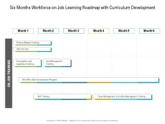 Six Months Workforce On Job Learning Roadmap With Curriculum Development Clipart