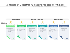 Six Phases Of Customer Purchasing Process To Win Sales Ppt PowerPoint Presentation File Slides PDF