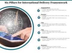 Six Pillars For International Delivery Framemwork Ppt PowerPoint Presentation Slides Good PDF