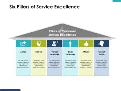Six Pillars Of Service Excellence Ppt PowerPoint Presentation Layouts Example File