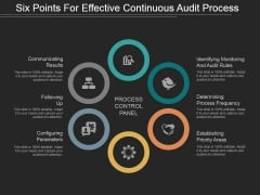 Six Points For Effective Continuous Audit Process Ppt PowerPoint Presentation Icon