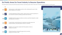 Six Priority Areas For Travel Industry To Resume Operations Elements PDF