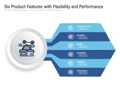 Six Product Features With Flexibility And Performance Ppt PowerPoint Presentation Icon Format Ideas