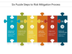 Six Puzzle Steps To Risk Mitigation Process Ppt PowerPoint Presentation File Example PDF