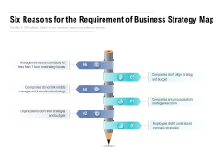 Six Reasons For The Requirement Of Business Strategy Map Ppt PowerPoint Presentation Outline Inspiration