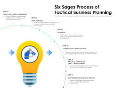 Six Sages Process Of Tactical Business Planning Ppt PowerPoint Presentation File Pictures PDF