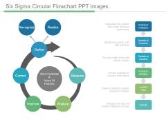 Six Sigma Circular Flowchart Ppt Images