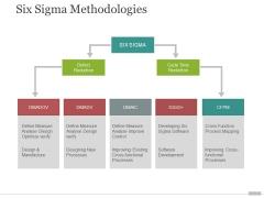 six sigma methodologies ppt powerpoint presentation summary graphics template