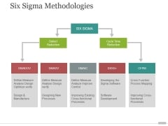 Six Sigma Methodologies Ppt PowerPoint Presentation Templates