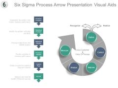 Six Sigma Process Arrow Presentation Visual Aids