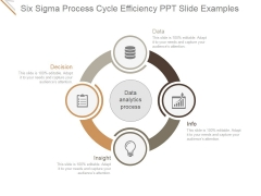 Six Sigma Process Cycle Efficiency Ppt PowerPoint Presentation Ideas