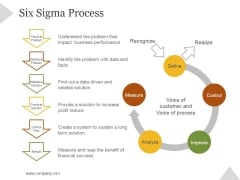 Six Sigma Process Ppt PowerPoint Presentation Styles