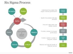 six sigma process ppt powerpoint presentation summary elements