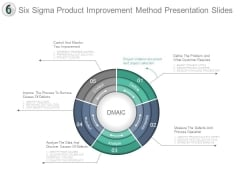 Six Sigma Product Improvement Method Presentation Slides