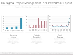 Six Sigma Project Management Ppt Powerpoint Layout