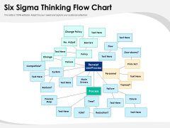 Six Sigma Thinking Flow Chart Ppt PowerPoint Presentation Summary Backgrounds PDF