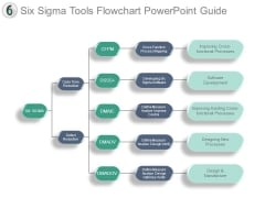 Six Sigma Tools Flowchart Powerpoint Guide