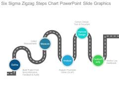 Six Sigma Zigzag Steps Chart Powerpoint Slide Graphics