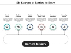 Six Sources Of Barriers To Entry Ppt PowerPoint Presentation File Grid