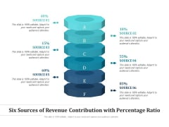 Six Sources Of Revenue Contribution With Percentage Ratio Ppt PowerPoint Presentation File Graphics Tutorials PDF