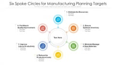 Six Spoke Circles For Manufacturing Planning Targets Ppt PowerPoint Presentation Gallery Examples PDF