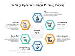 Six Stage Cycle For Financial Planning Process Ppt PowerPoint Presentation File Slides PDF