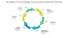 Six Stages Circular Design For Successful Employee Training Ppt PowerPoint Presentation File Vector PDF