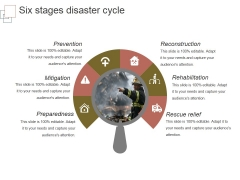 Six Stages Disaster Cycle Ppt PowerPoint Presentation Designs Download