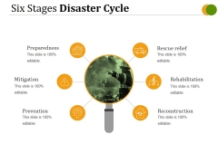Six Stages Disaster Cycle Ppt PowerPoint Presentation Ideas
