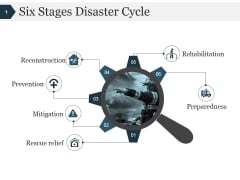 Six Stages Disaster Cycle Ppt PowerPoint Presentation Layout
