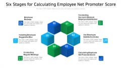 Six Stages For Calculating Employee Net Promoter Score Ppt PowerPoint Presentation File Elements PDF