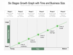 Six Stages Growth Graph With Time And Business Size Ppt PowerPoint Presentation Gallery Maker PDF