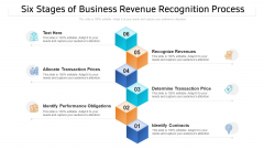 Six Stages Of Business Revenue Recognition Process Ppt PowerPoint Presentation File Ideas PDF