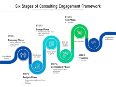 Six Stages Of Consulting Engagement Framework Ppt PowerPoint Presentation Slides Aids PDF