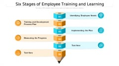 Six Stages Of Employee Training And Learning Ppt PowerPoint Presentation Gallery Background Designs PDF