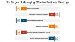 Six Stages Of Managing Effective Business Meetings Ppt PowerPoint Presentation Gallery Templates PDF