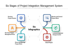 Six Stages Of Project Integration Management System Ppt PowerPoint Presentation Gallery Demonstration PDF