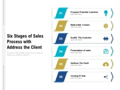 Six Stages Of Sales Process With Address The Client Ppt PowerPoint Presentation File Model PDF