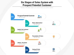Six Stages Of Sales System With Prospect Potential Customer Ppt PowerPoint Presentation Gallery Backgrounds PDF