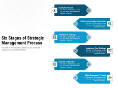 Six Stages Of Strategic Management Process Ppt PowerPoint Presentation File Designs PDF