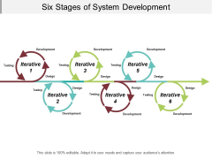 Six Stages Of System Development Ppt PowerPoint Presentation Pictures Gallery