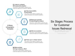 Six Stages Process For Customer Issues Redressal Ppt PowerPoint Presentation Inspiration Icons PDF